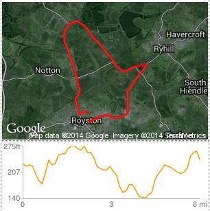 Barnsley 10k 2014 map