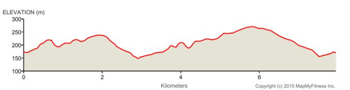 run-elevation